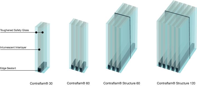 contraflam